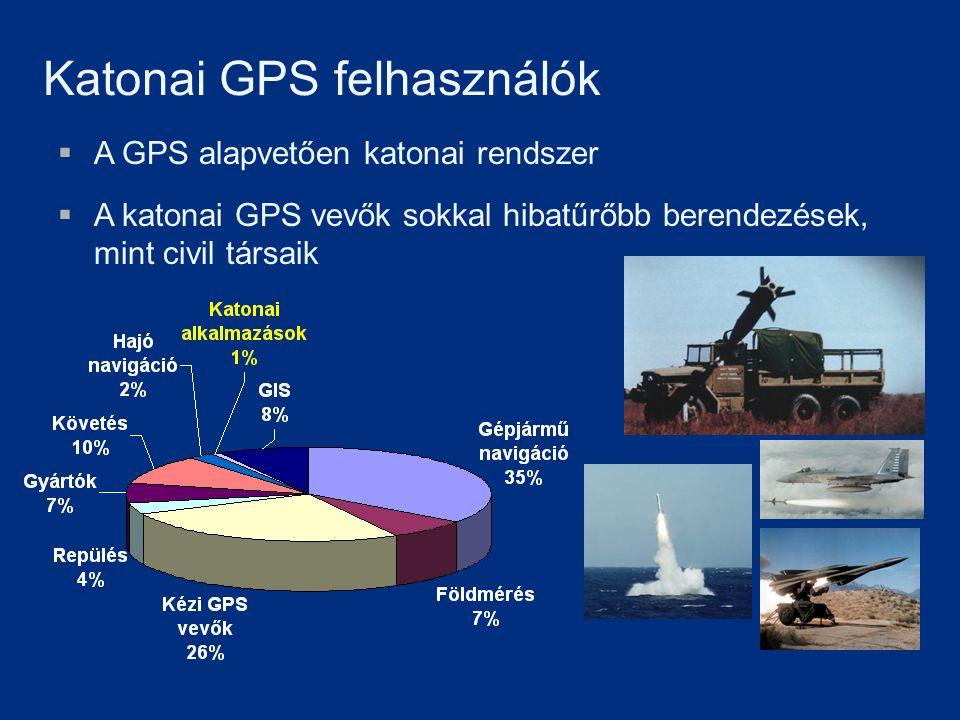 Katonai GPS felhasználók  A GPS alapvetően katonai rendszer  A katonai GPS vevők sokkal hibatűrőbb berendezések, mint civil társaik