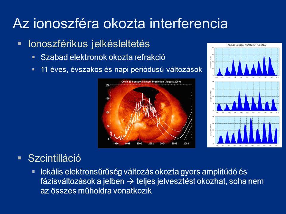  Napkitörések  geomágneses viharok (utolsó nagyobb vihar 2005 januárjában volt) a referenciaállomások észlelésein jól nyomon követhető  Legerősebb hatás a geomágneses egyenlítő és a pólusok környékén