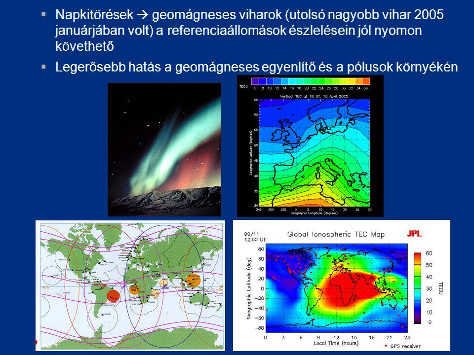  Napkitörések  geomágneses viharok (utolsó nagyobb vihar 2005 januárjában volt) a referenciaállomások észlelésein jól nyomon követhető  Legerősebb