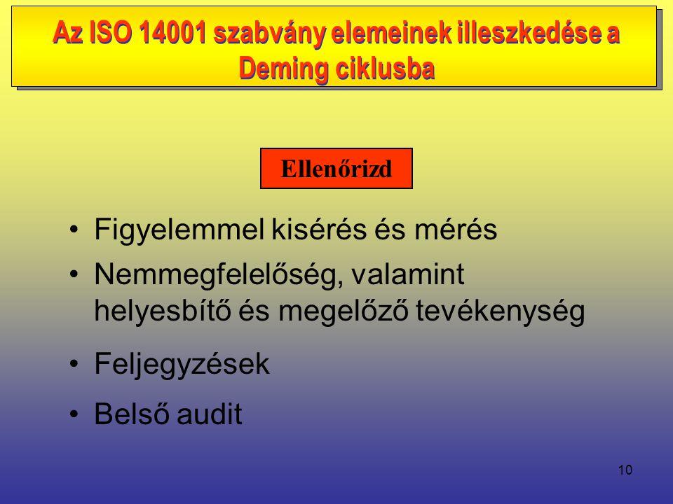 10 •Figyelemmel kisérés és mérés •Nemmegfelelőség, valamint helyesbítő és megelőző tevékenység •Feljegyzések •Belső audit Ellenőrizd Az ISO 14001 szabvány elemeinek illeszkedése a Deming ciklusba