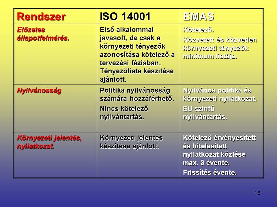 16 Rendszer ISO 14001 EMAS Előzetes állapotfelmérés. Első alkalommal javasolt, de csak a környezeti tényezők azonosítása kötelező a tervezési fázisban