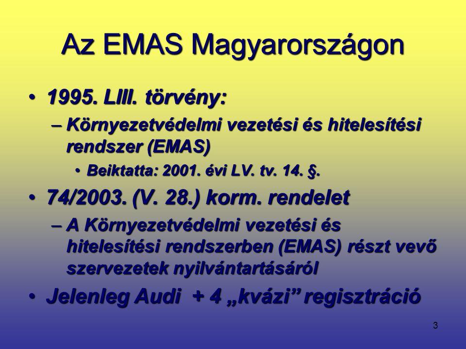 3 Az EMAS Magyarországon •1995. LIII. törvény: –Környezetvédelmi vezetési és hitelesítési rendszer (EMAS) •Beiktatta: 2001. évi LV. tv. 14. §. •74/200