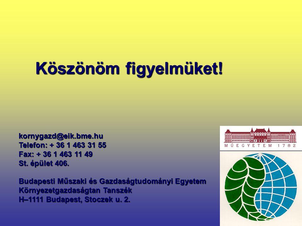 33 kornygazd@eik.bme.hu Telefon: + 36 1 463 31 55 Fax: + 36 1 463 11 49 St. épület 406. Budapesti Műszaki és Gazdaságtudományi Egyetem Környezetgazdas