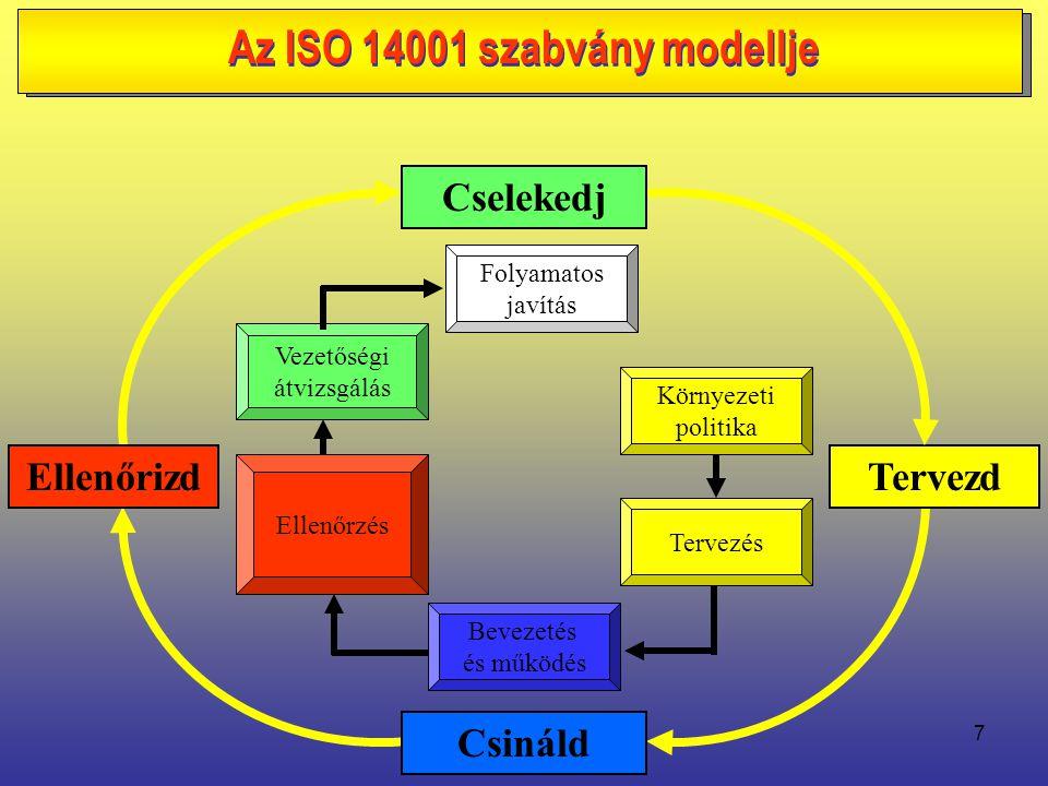 7 Környezeti politika Tervezés Ellenőrzés Bevezetés és működés Vezetőségi átvizsgálás TervezdEllenőrizd Csináld Folyamatos javítás Cselekedj Az ISO 14001 szabvány modellje