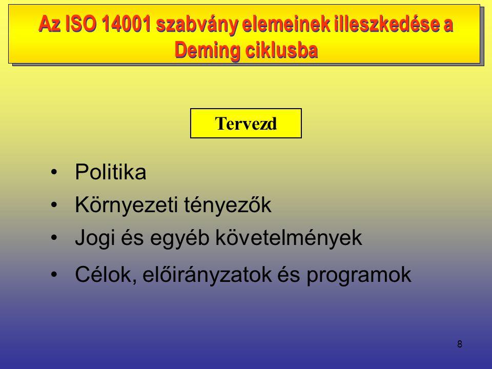 8 Az ISO 14001 szabvány elemeinek illeszkedése a Deming ciklusba • Politika • Környezeti tényezők • Jogi és egyéb követelmények • Célok, előirányzatok és programok Tervezd