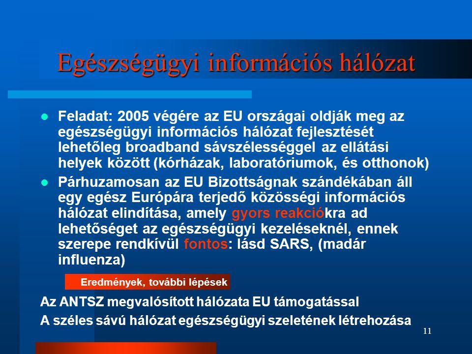 11 Egészségügyi információs hálózat  Feladat: 2005 végére az EU országai oldják meg az egészségügyi információs hálózat fejlesztését lehetőleg broadb