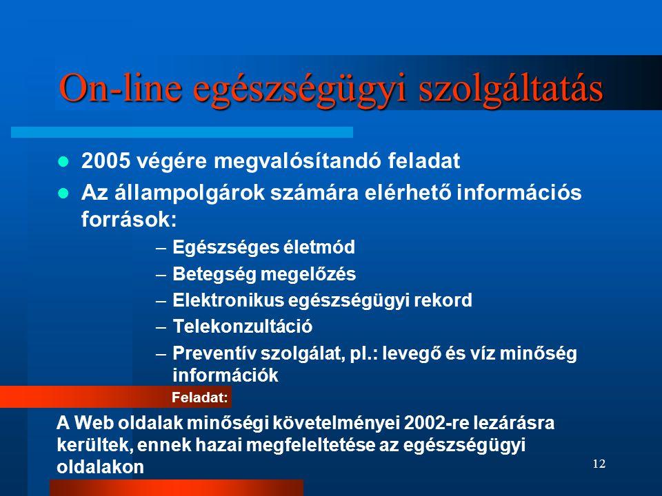 12 On-line egészségügyi szolgáltatás  2005 végére megvalósítandó feladat  Az állampolgárok számára elérhető információs források: –Egészséges életmó
