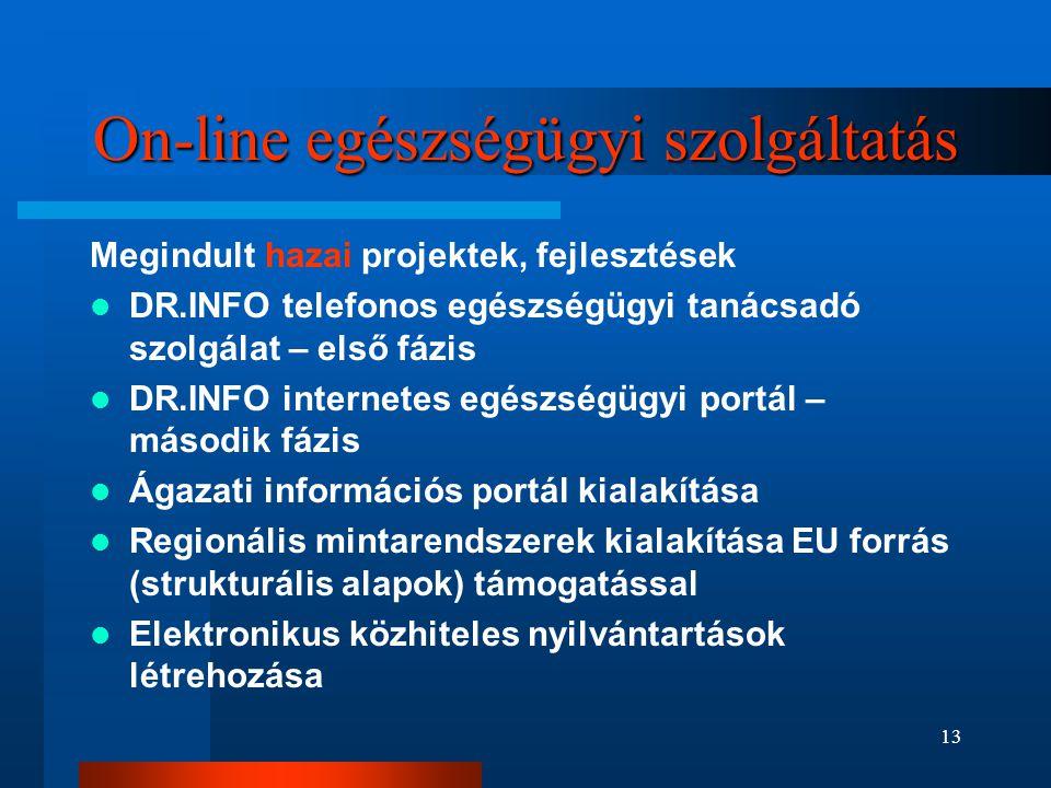 13 On-line egészségügyi szolgáltatás Megindult hazai projektek, fejlesztések  DR.INFO telefonos egészségügyi tanácsadó szolgálat – első fázis  DR.IN