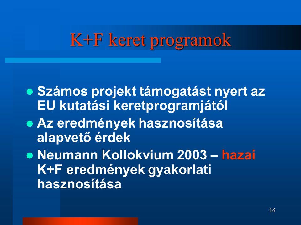 16 K+F keret programok  Számos projekt támogatást nyert az EU kutatási keretprogramjától  Az eredmények hasznosítása alapvető érdek  Neumann Kollok