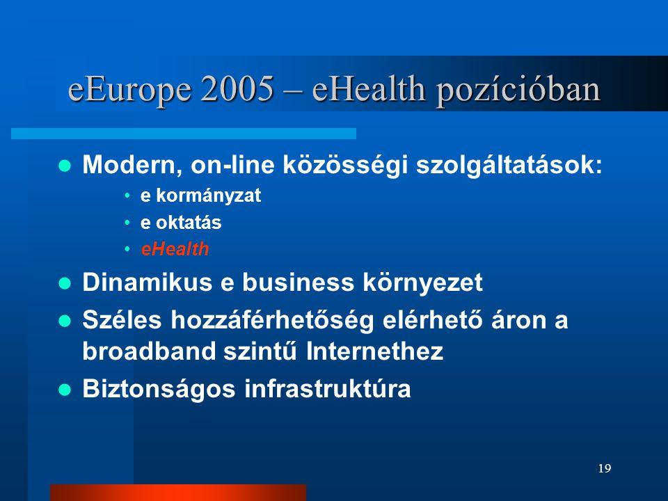 19 eEurope 2005 – eHealth pozícióban  Modern, on-line közösségi szolgáltatások: •e kormányzat •e oktatás •eHealth  Dinamikus e business környezet 