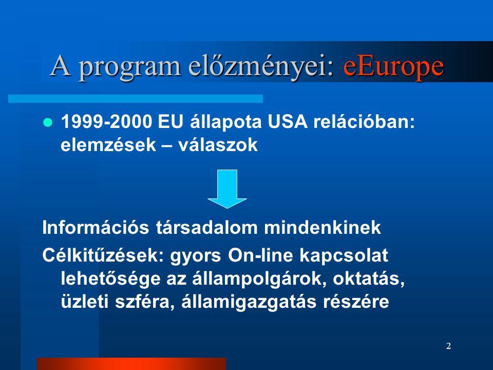 2 A program előzményei: eEurope  1999-2000 EU állapota USA relációban: elemzések – válaszok Információs társadalom mindenkinek Célkitűzések: gyors On