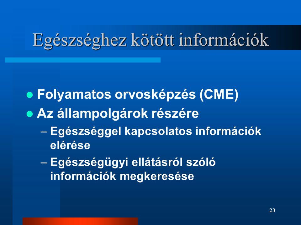 23 Egészséghez kötött információk  Folyamatos orvosképzés (CME)  Az állampolgárok részére –Egészséggel kapcsolatos információk elérése –Egészségügyi