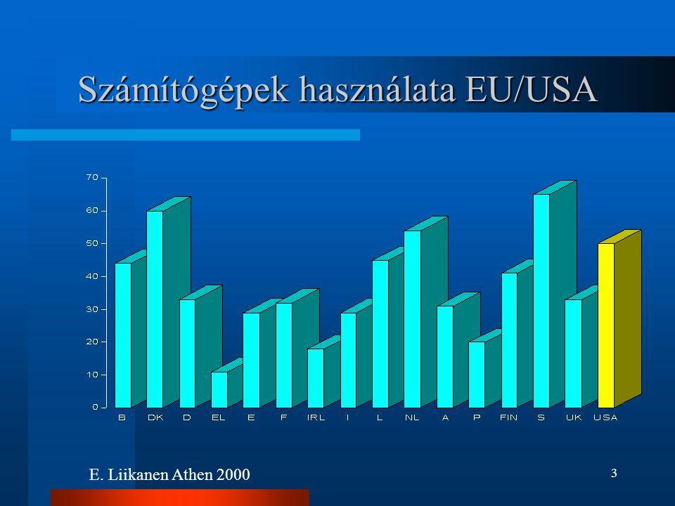 3 Számítógépek használata EU/USA E. Liikanen Athen 2000
