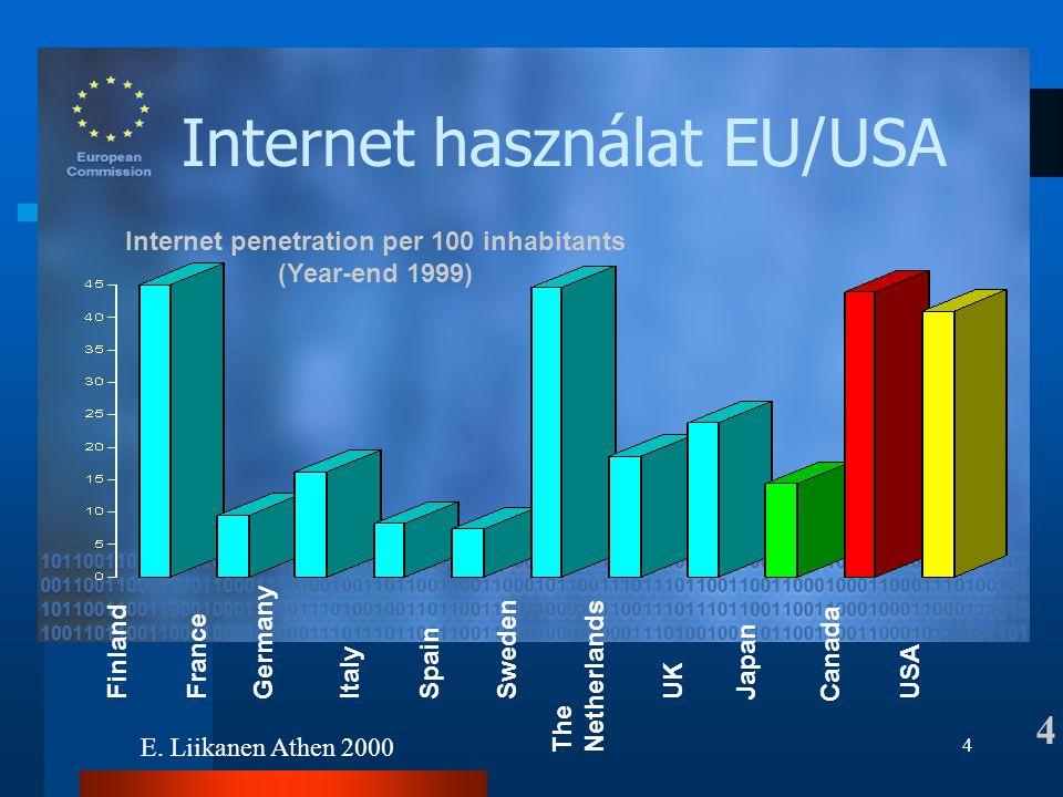 4 Számítógépek használata EU/USA E. Liikanen Athen 2000 Internet használat EU/USA Internet penetration per 100 inhabitants (Year-end 1999) Finland 4 F