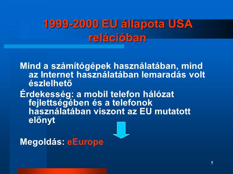 5 1999-2000 EU állapota USA relációban Mind a számítógépek használatában, mind az Internet használatában lemaradás volt észlelhető Érdekesség: a mobil