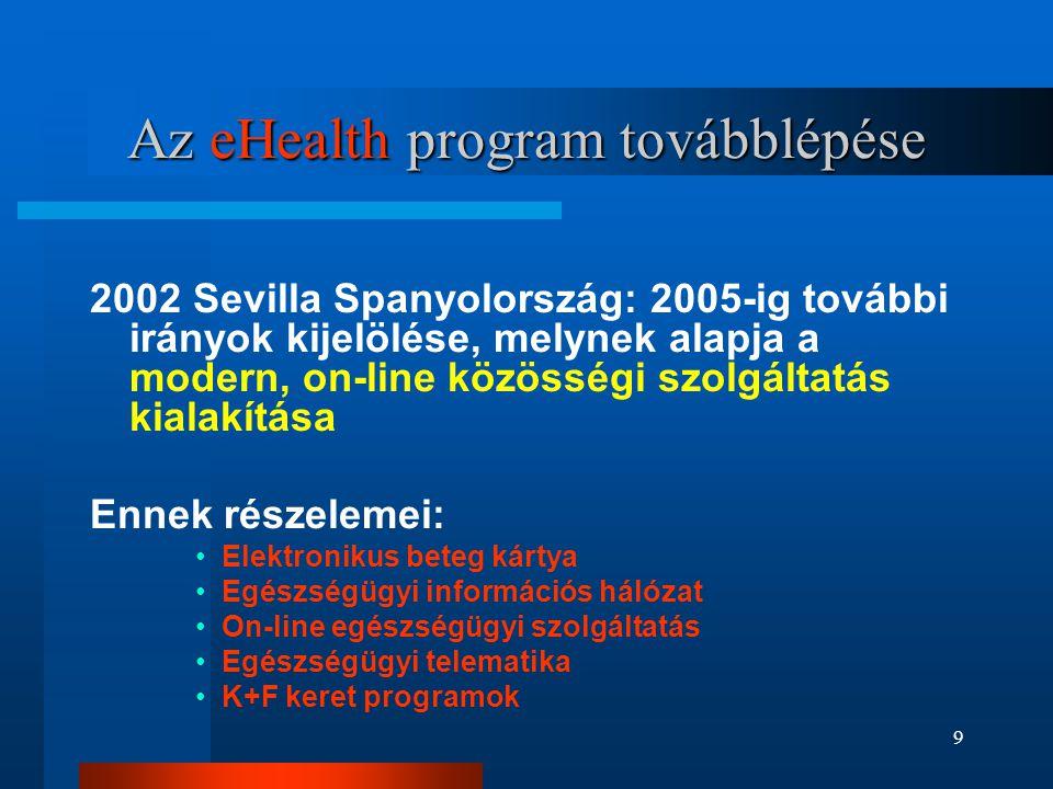 9 Az eHealth program továbblépése 2002 Sevilla Spanyolország: 2005-ig további irányok kijelölése, melynek alapja a modern, on-line közösségi szolgálta