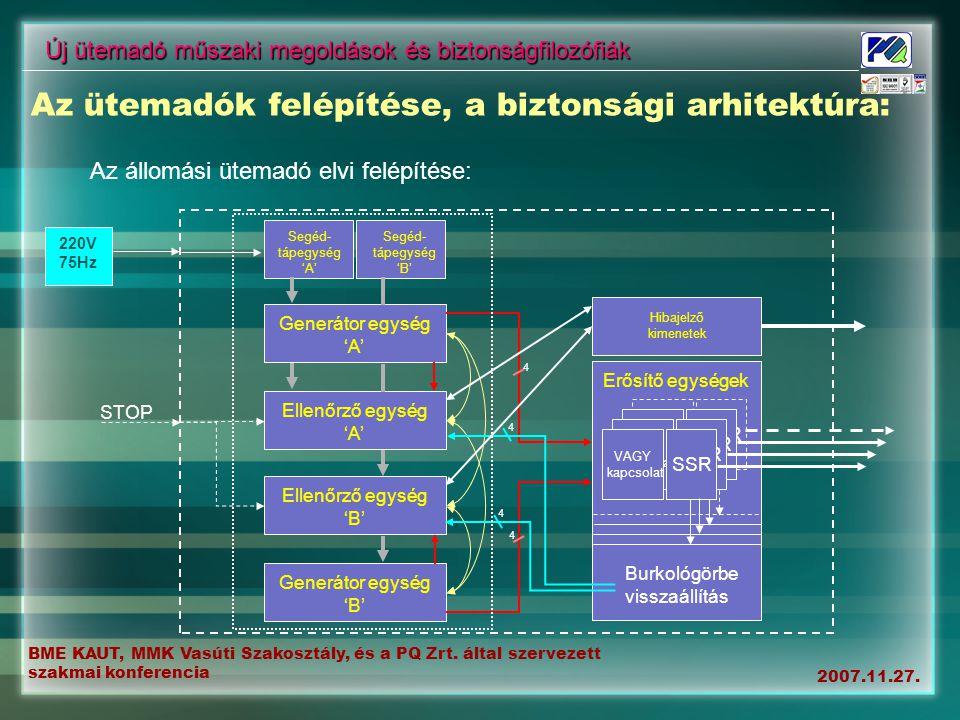 BME KAUT, MMK Vasúti Szakosztály, és a PQ Zrt. által szervezett szakmai konferencia 2007.11.27. Új ütemadó műszaki megoldások és biztonságfilozófiák A