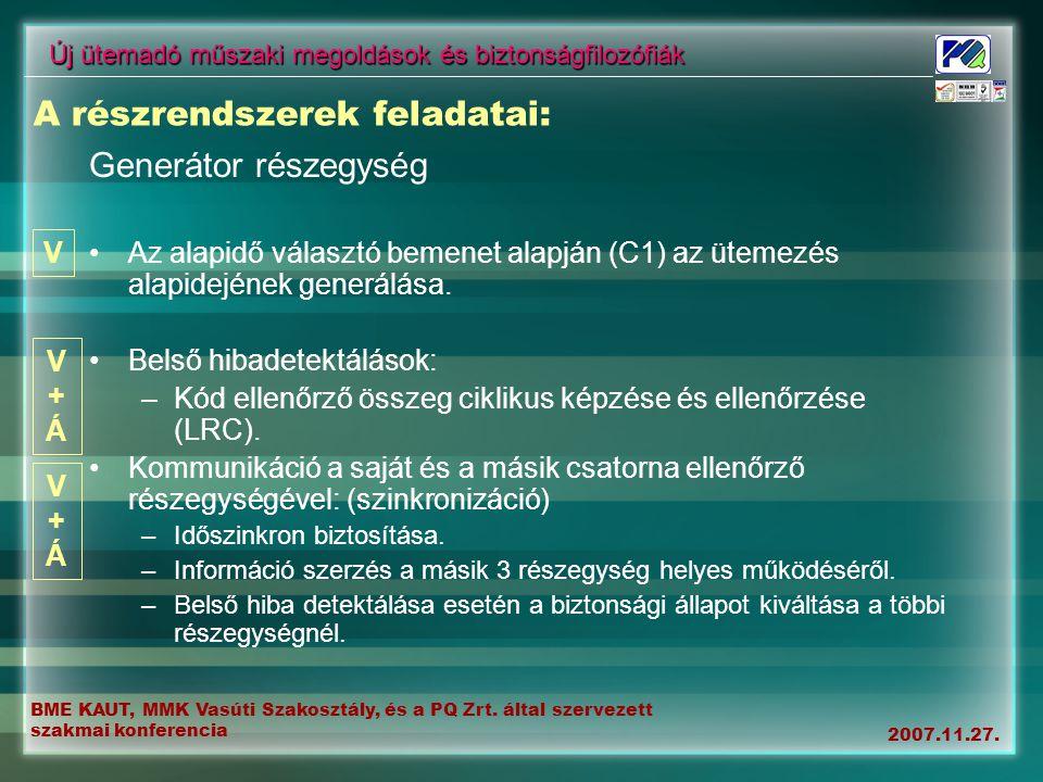 BME KAUT, MMK Vasúti Szakosztály, és a PQ Zrt. által szervezett szakmai konferencia 2007.11.27. Új ütemadó műszaki megoldások és biztonságfilozófiák G