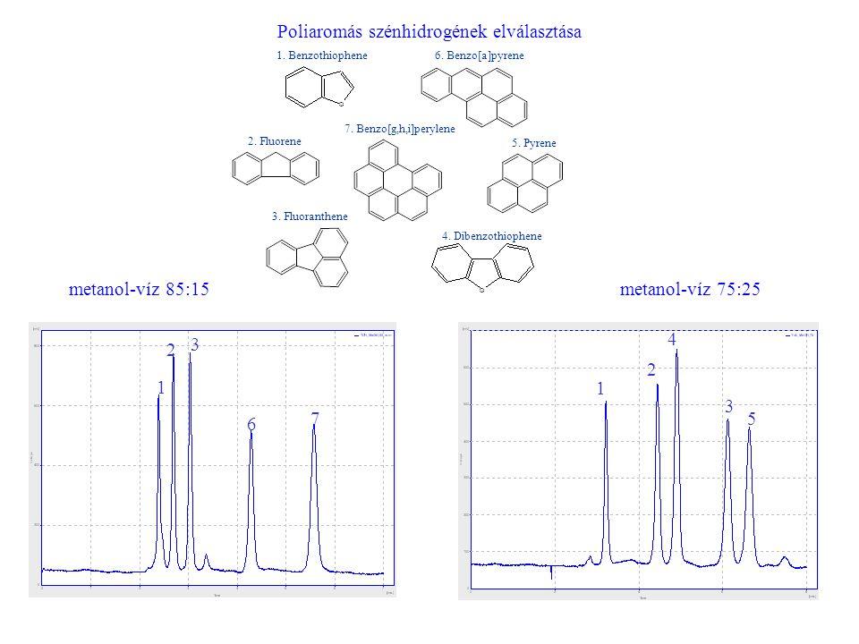 Poliaromás szénhidrogének elválasztása 1.Benzothiophene 4.