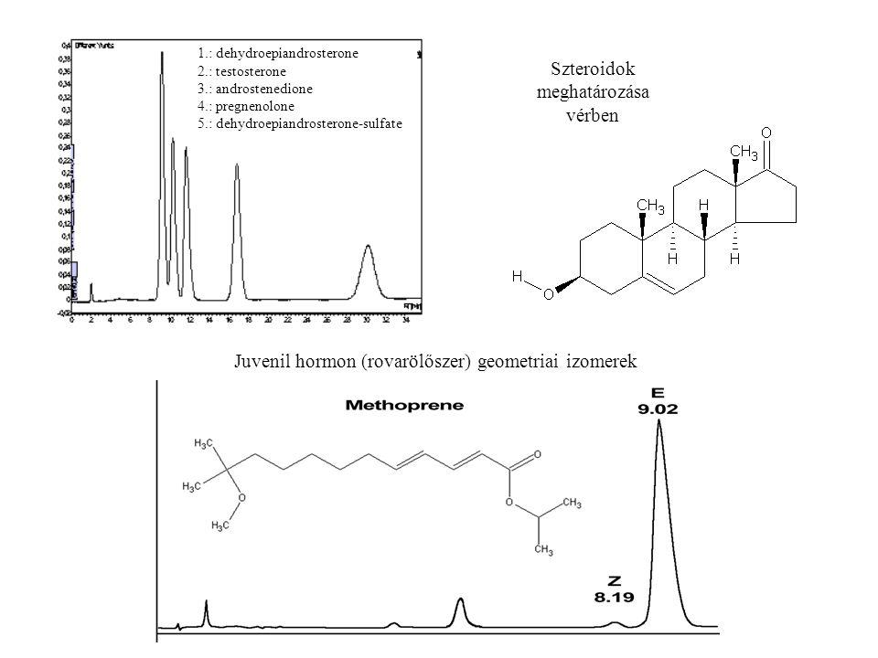 1.: dehydroepiandrosterone 2.: testosterone 3.: androstenedione 4.: pregnenolone 5.: dehydroepiandrosterone-sulfate Szteroidok meghatározása vérben Juvenil hormon (rovarölőszer) geometriai izomerek