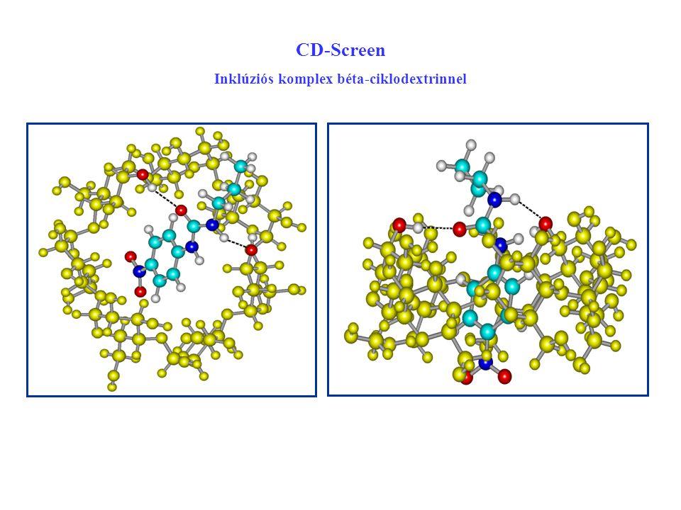 CD-Screen Inklúziós komplex béta-ciklodextrinnel