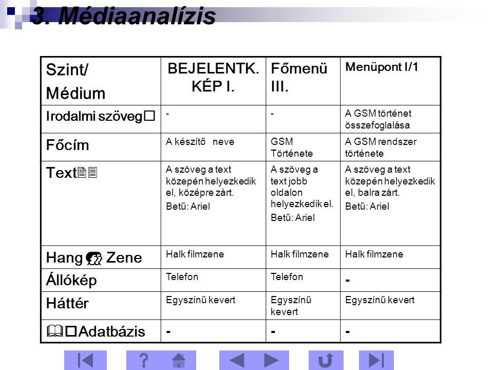 3. Médiaanalízis Szint/ Médium BEJELENTK. KÉP I.