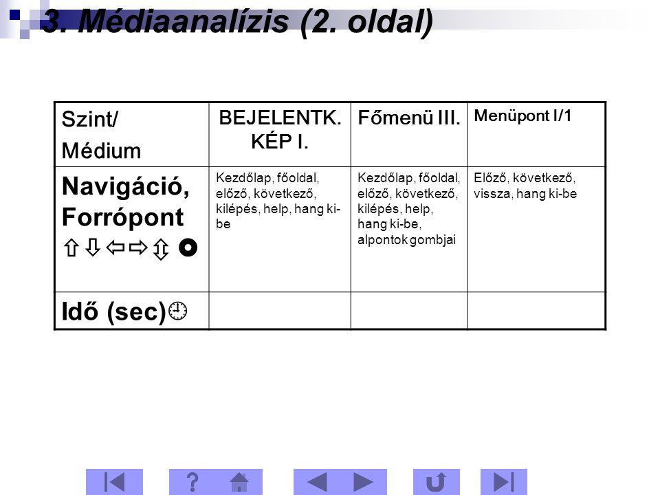 3. Médiaanalízis (2. oldal) Szint/ Médium BEJELENTK.