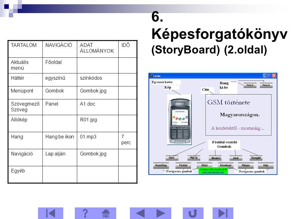 6. Képesforgatókönyv (StoryBoard) (2.oldal) TARTALOMNAVIGÁCIÓADAT ÁLLOMÁNYOK IDŐ Aktuális menü Főoldal Háttéregyszínűszínkódos MenüpontGombokGombok.jp