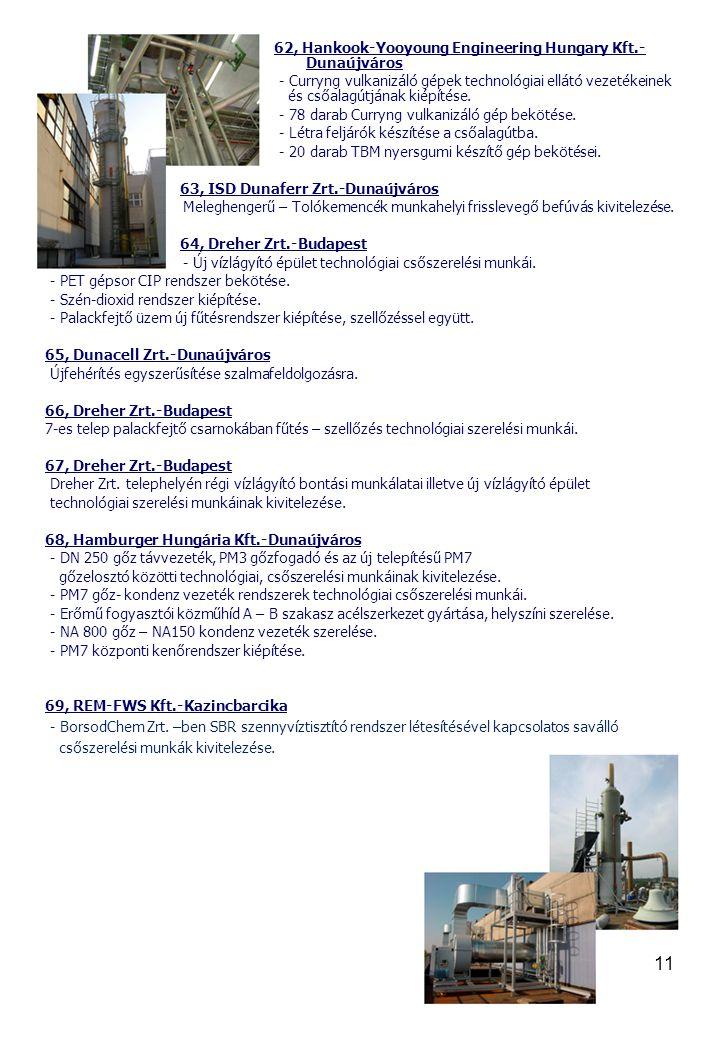11 62, Hankook-Yooyoung Engineering Hungary Kft.- Dunaújváros - Curryng vulkanizáló gépek technológiai ellátó vezetékeinek és csőalagútjának kiépítése.