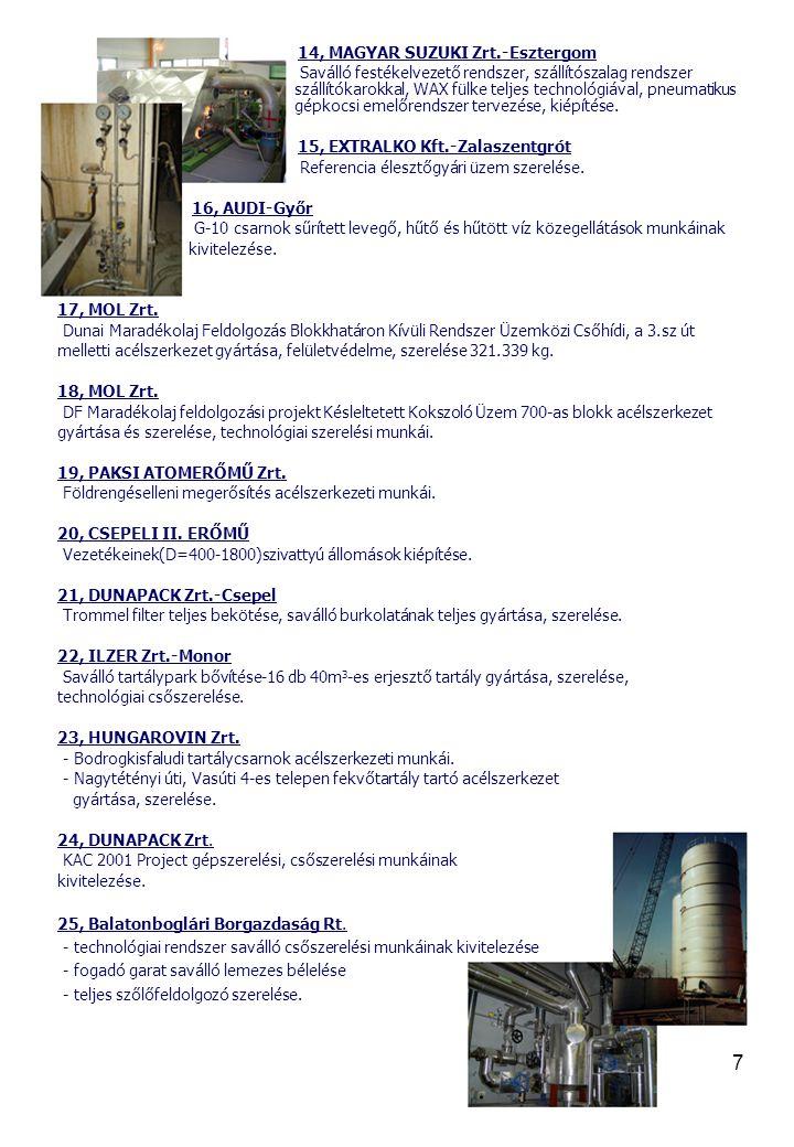 8 26, Gyál- ProLogis Ipari Park - Technológiai csőszerelés.