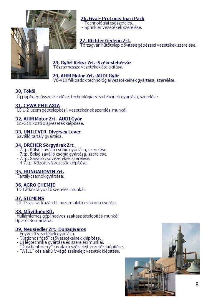 8 26, Gyál- ProLogis Ipari Park - Technológiai csőszerelés. - Sprinkler vezetékek szerelése. 27, Richter Gedeon Zrt. Tőrzsgyári hűtőtelep bővítése gép