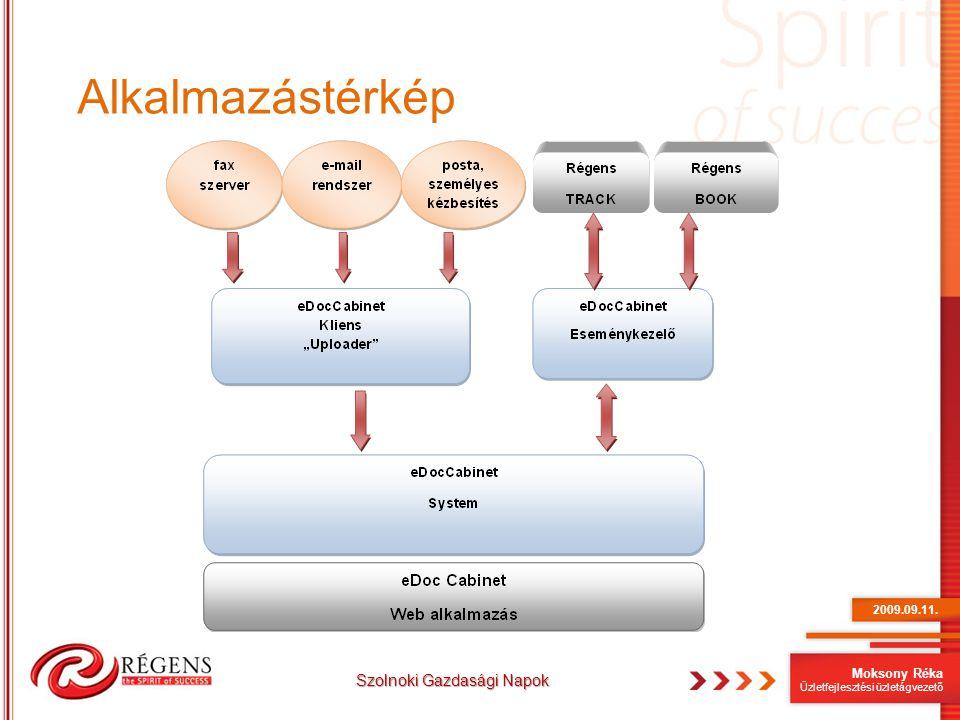Moksony Réka Üzletfejlesztési üzletágvezető Alkalmazástérkép 2009.09.11. Szolnoki Gazdasági Napok