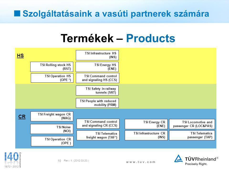 w w w. t u v. c o m Rev.: 1. (2012.03.20.) 10  Szolgáltatásaink a vasúti partnerek számára Termékek – Products CR HS TSI Infrastructure HS (INS) TSI