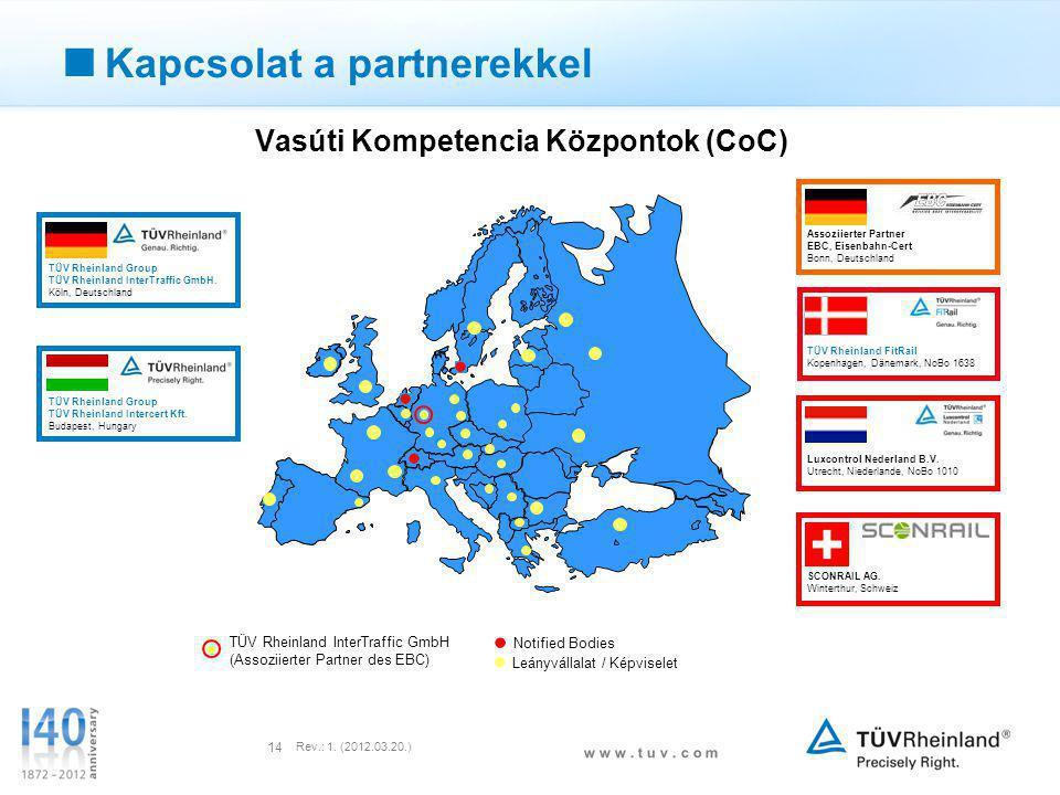 w w w. t u v. c o m Rev.: 1. (2012.03.20.) 14  Kapcsolat a partnerekkel Leányvállalat / Képviselet TÜV Rheinland InterTraffic GmbH (Assoziierter Part
