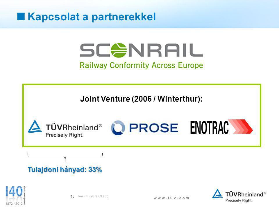 w w w. t u v. c o m Rev.: 1. (2012.03.20.) 15  Kapcsolat a partnerekkel Joint Venture (2006 / Winterthur): Tulajdoni hányad: 33%