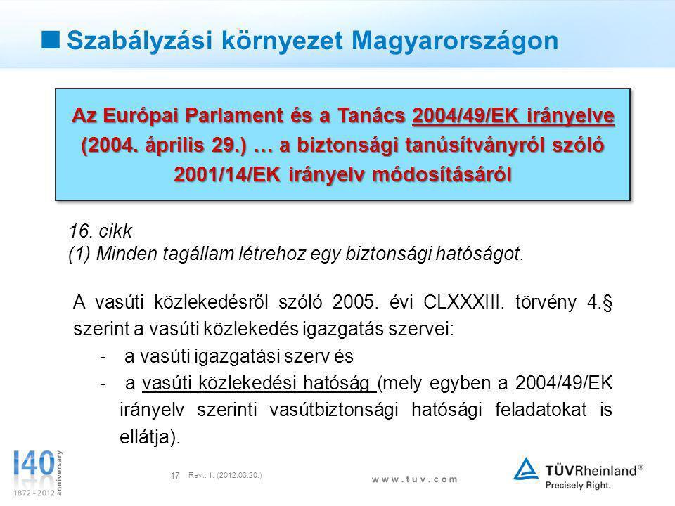 w w w. t u v. c o m Rev.: 1. (2012.03.20.) 17  Szabályzási környezet Magyarországon Az Európai Parlament és a Tanács 2004/49/EK irányelve (2004. ápri