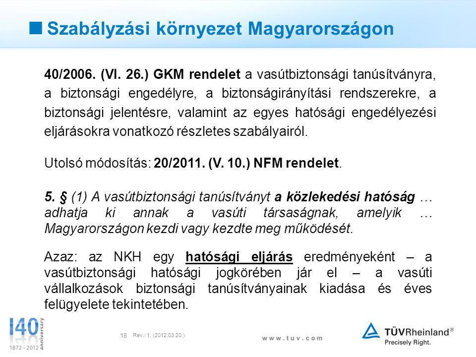 w w w. t u v. c o m Rev.: 1. (2012.03.20.) 18  Szabályzási környezet Magyarországon 40/2006. (VI. 26.) GKM rendelet a vasútbiztonsági tanúsítványra,