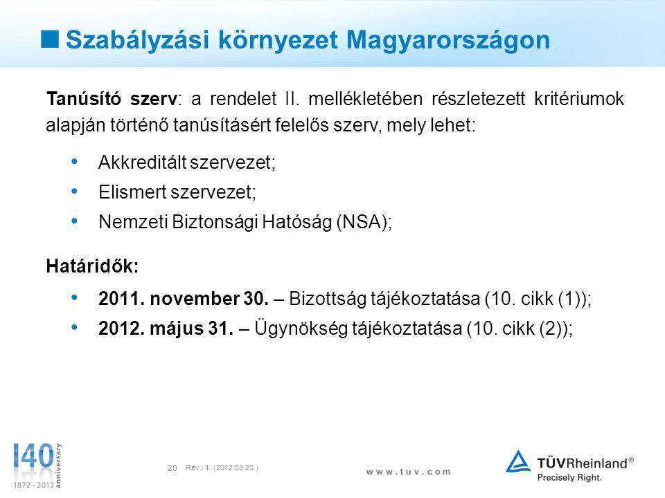 w w w. t u v. c o m Rev.: 1. (2012.03.20.) 20  Szabályzási környezet Magyarországon Tanúsító szerv: a rendelet II. mellékletében részletezett kritéri