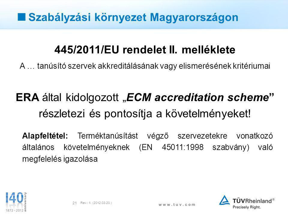 w w w. t u v. c o m Rev.: 1. (2012.03.20.) 21  Szabályzási környezet Magyarországon 445/2011/EU rendelet II. melléklete A … tanúsító szervek akkredit