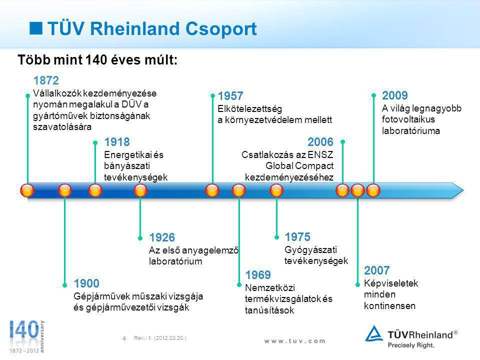 w w w. t u v. c o m Rev.: 1. (2012.03.20.) 4  TÜV Rheinland Csoport Több mint 140 éves múlt: 2009 A világ legnagyobb fotovoltaikus laboratóriuma 1926