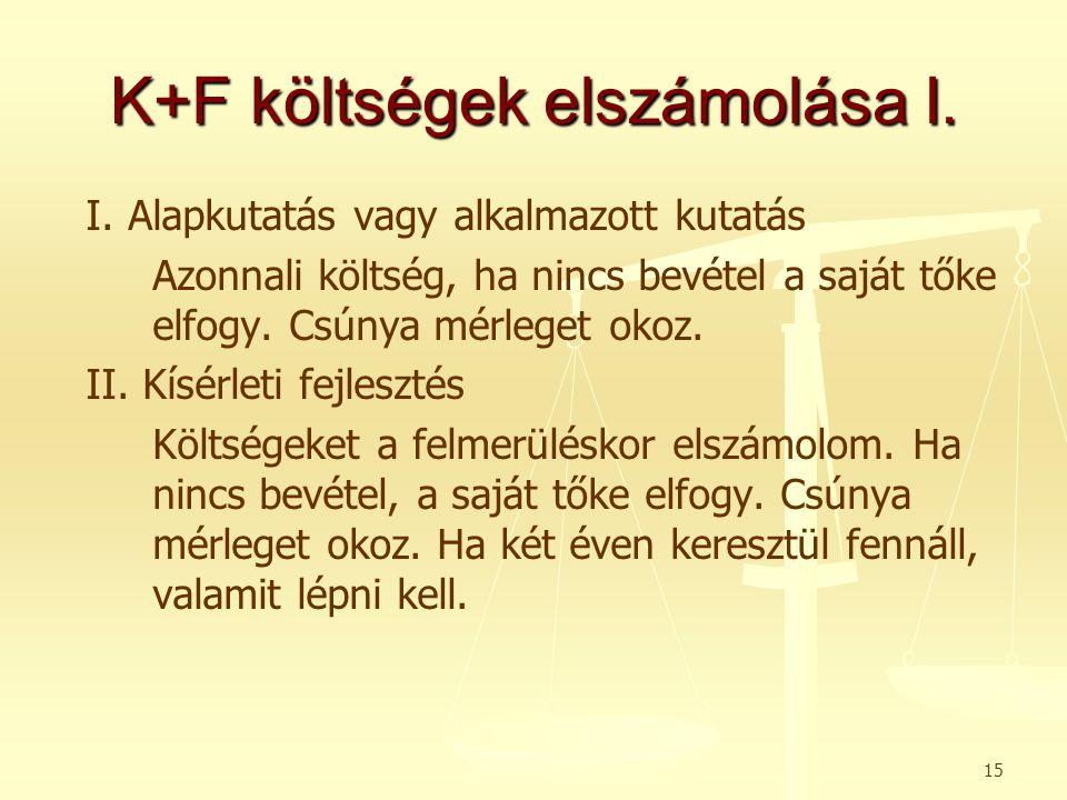 K+F költségek elszámolása I. I.
