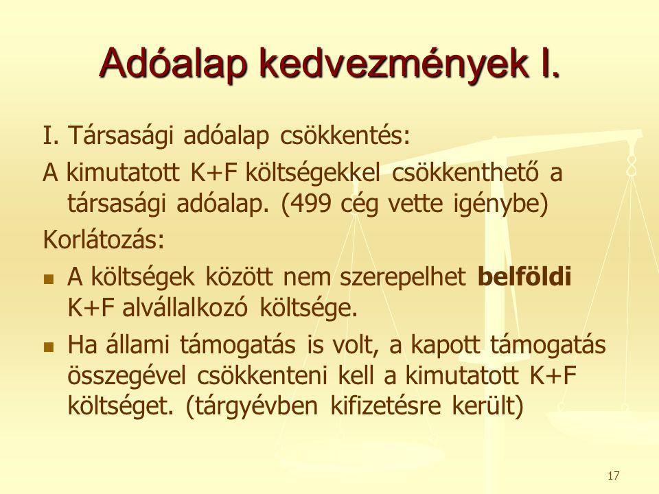Adóalap kedvezmények I. I. Társasági adóalap csökkentés: A kimutatott K+F költségekkel csökkenthető a társasági adóalap. (499 cég vette igénybe) Korlá