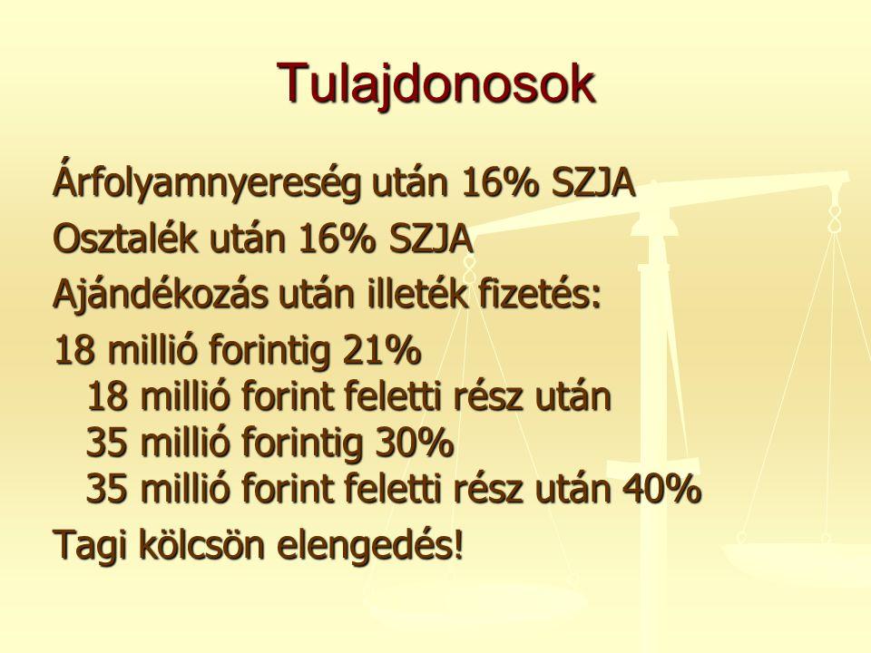 Tulajdonosok Árfolyamnyereség után 16% SZJA Osztalék után 16% SZJA Ajándékozás után illeték fizetés: 18 millió forintig 21% 18 millió forint feletti r