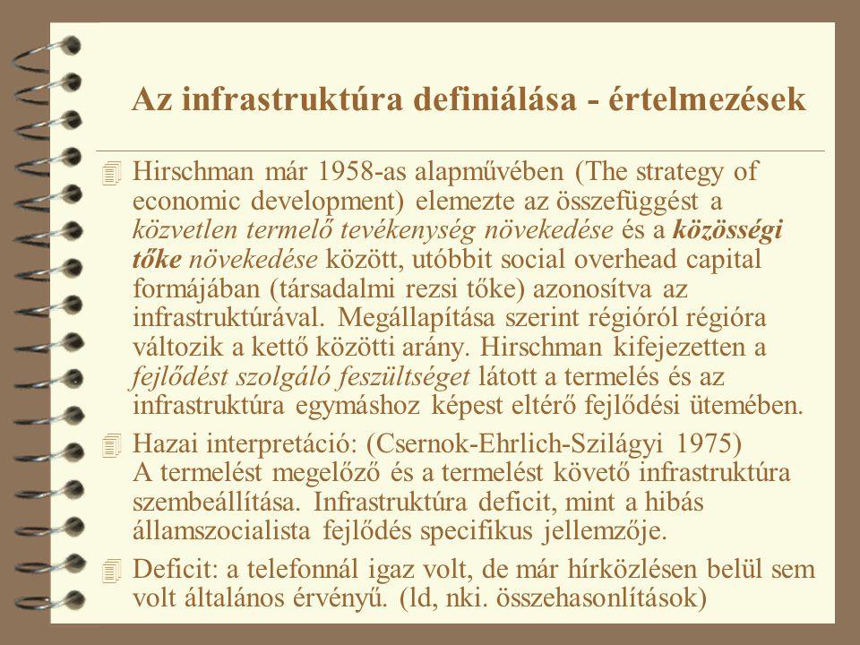 Az infrastruktúra definiálása - értelmezések 4 Hirschman már 1958-as alapművében (The strategy of economic development) elemezte az összefüggést a közvetlen termelő tevékenység növekedése és a közösségi tőke növekedése között, utóbbit social overhead capital formájában (társadalmi rezsi tőke) azonosítva az infrastruktúrával.