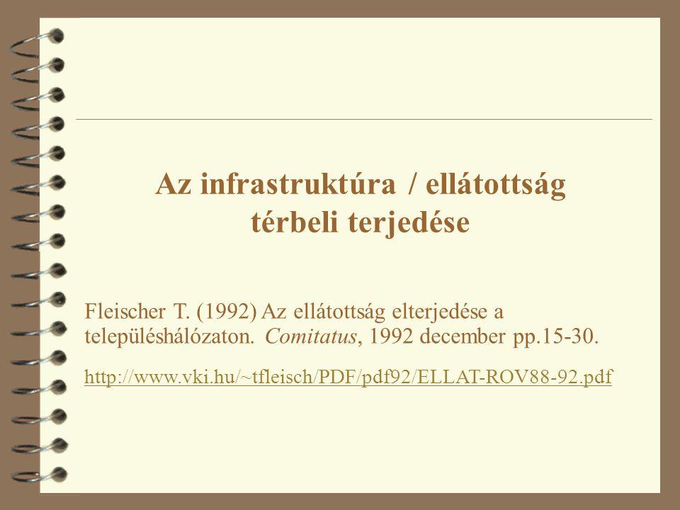 Az infrastruktúra / ellátottság térbeli terjedése Fleischer T.
