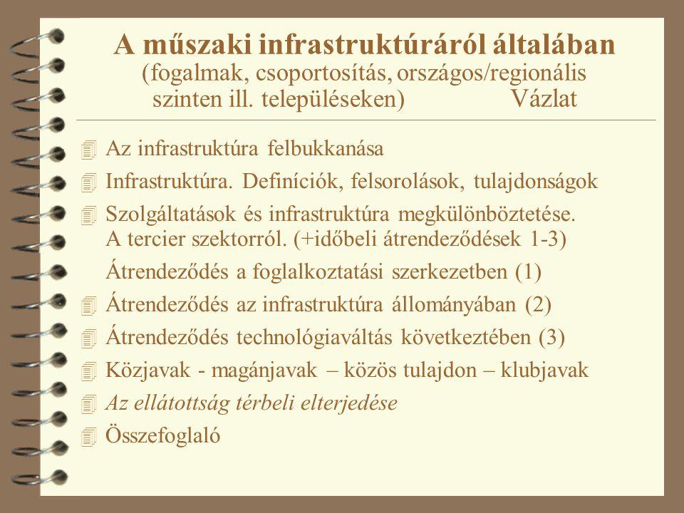 A műszaki infrastruktúráról általában (fogalmak, csoportosítás, országos/regionális szinten ill.