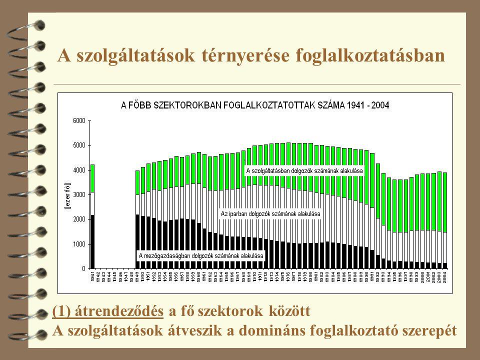 A szolgáltatások térnyerése foglalkoztatásban (1) átrendeződés a fő szektorok között A szolgáltatások átveszik a domináns foglalkoztató szerepét
