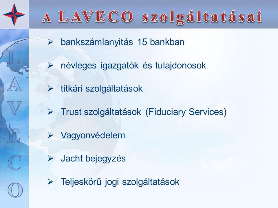  bankszámlanyitás 15 bankban  névleges igazgatók és tulajdonosok  titkári szolgáltatások  Trust szolgáltatások (Fiduciary Services)  Vagyonvédele