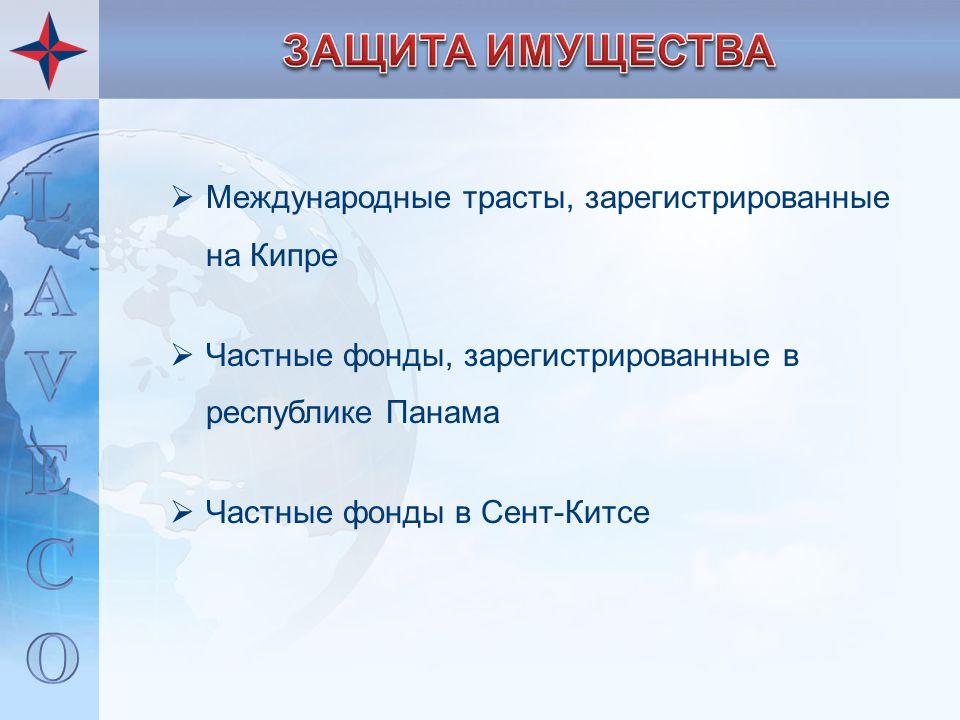  Международные трасты, зарегистрированные на Кипре  Частные фонды, зарегистрированные в республике Панама  Частные фонды в Сент-Китсе
