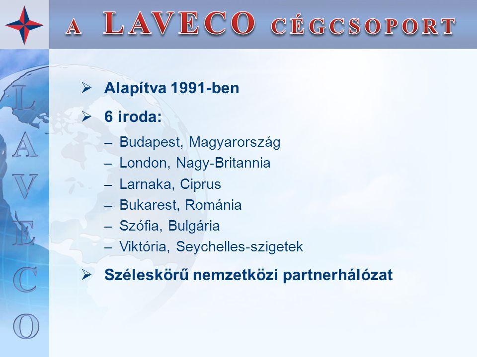  Alapítva 1991-ben  6 iroda: –Budapest, Magyarország –London, Nagy-Britannia –Larnaka, Ciprus –Bukarest, Románia –Szófia, Bulgária –Viktória, Seyche